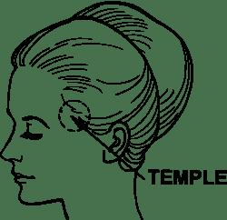 temple in body - eyes ke liye acupressure point