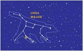 Ursa Major in hindi, saptrishi in hindi, saptrishi taramandal,