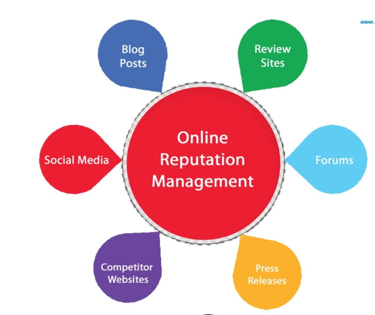 Netlit Digital marketing web agency Kenya2