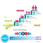 Netlit Digital marketing web agency Kenyadd