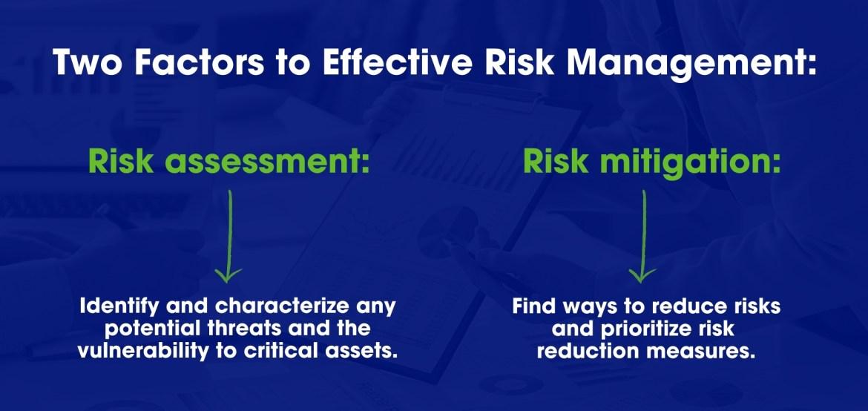 Info_Risk_Management