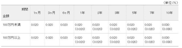 japan-netbank03
