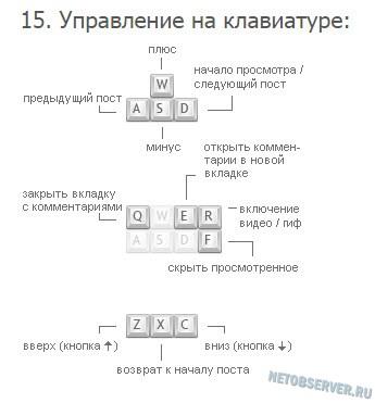 Сайт пикабу.ру - управление с клавиатуры