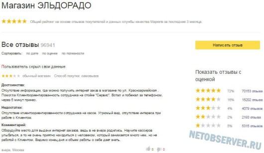 интернет-магазин eldorado.ru - рейтинг Яндекс.Маркет