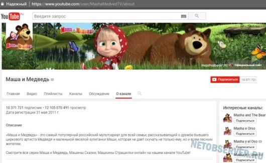 Топ-10 каналов на YouTube в России - Маша и Медведь