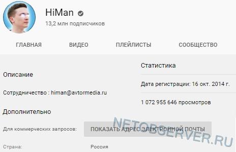 Статистика youtube-канала HiMan