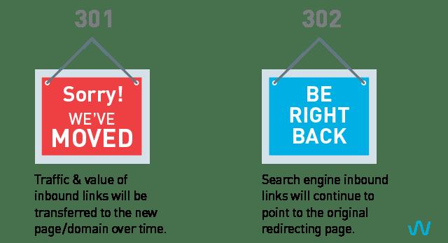 404 redirect
