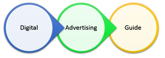 Digital advertsing