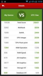 Wiko-DARKFULL-vs-HTC-One