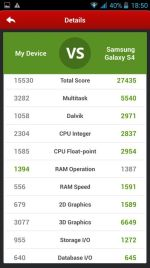 Wiko-DARKFULL-vs-Samsung-Galaxy-S4