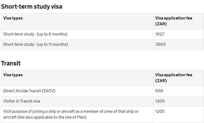 UK visa South Africa prices