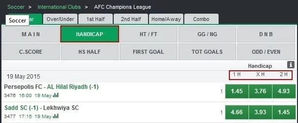 Bet9ja codes and Odds for Today 2019 - 247AMEND - Tech Tips, Reviews