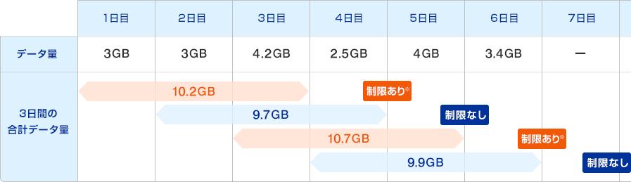 wimax 10GB