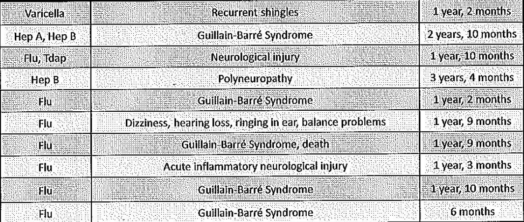 DOJ-report-vaccine-injuries-deaths-march-2015-3
