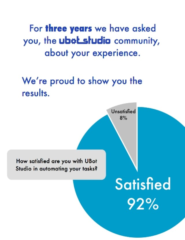 The_UBot_Survey (1)