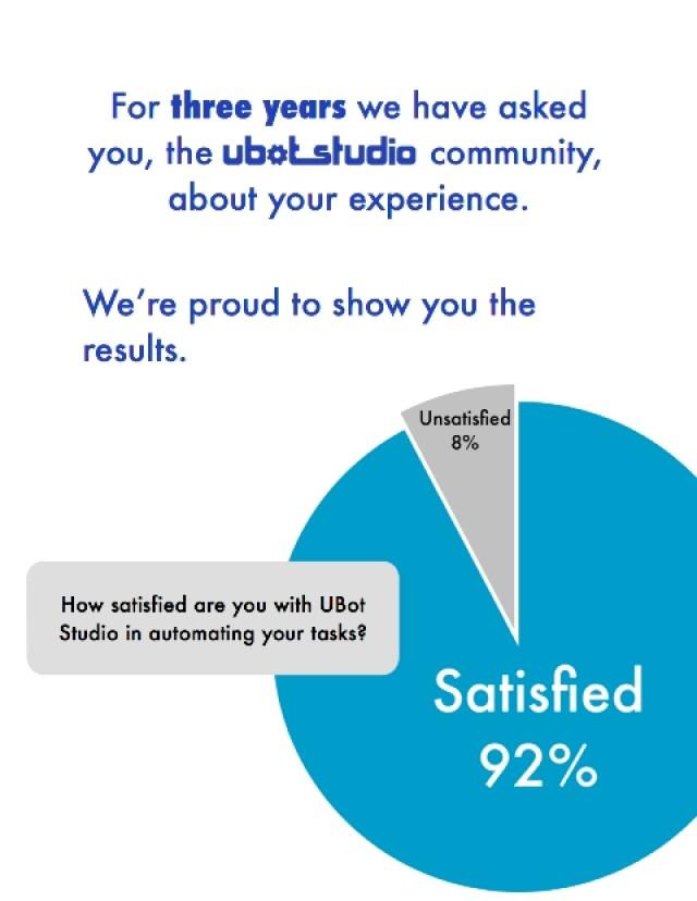 The_UBot_Survey (1)