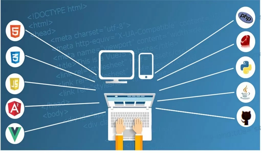 Best Web Hosting Services Providers