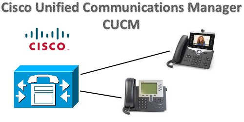 CUCM – Cisco Unified Communications Manager
