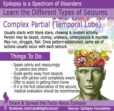 What To Do For A Seizure