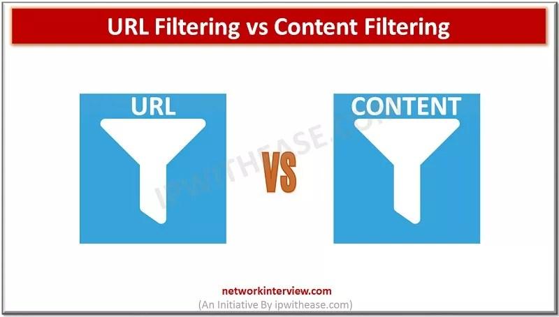 content filtering vs url filtering
