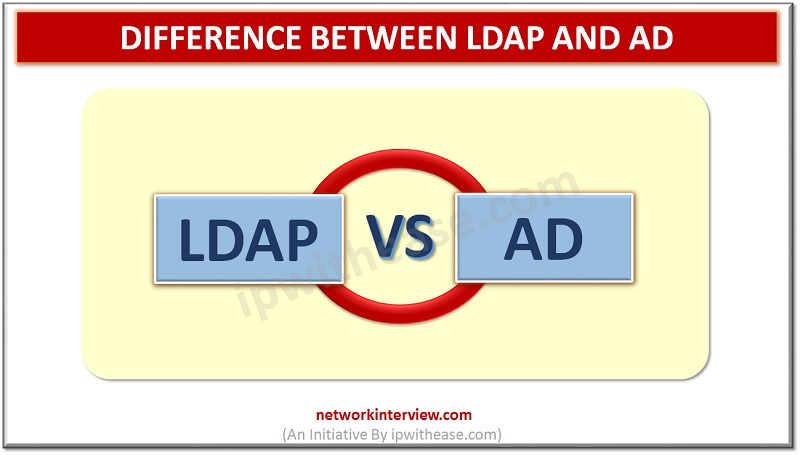 LDAP and AD