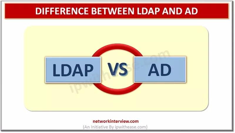 LDAP and AD
