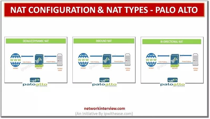nat configuration and nat types palo alto