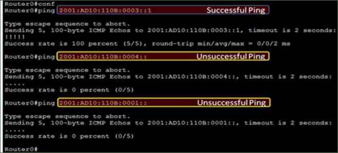 IPv6 Route Next-Hop Option 4