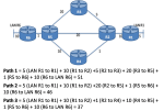 Introduction to Shortest Path First Protocol