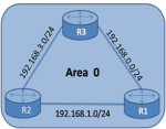 Introduction to Single Area OSPF and Multi-Area OSPF