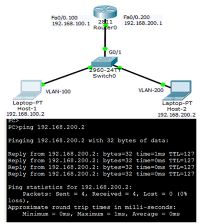 Verifying Inter-VLAN Routing Using Ping and Tracert Commands 7