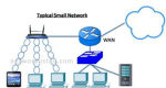 Small Network Topologies