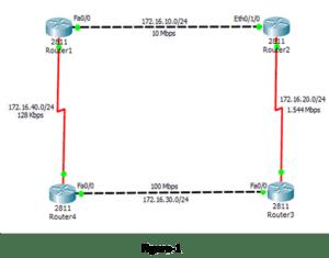 Interface Bandwidth
