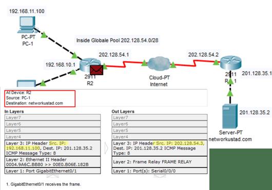 Dynamic NAT Configuration 9