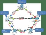 Spanning Tree Algorithm - Path Cost