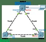 How to Configure PortFast and BPDU Guard - Explained