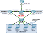 How to configure Virtual Router Redundancy Protocol