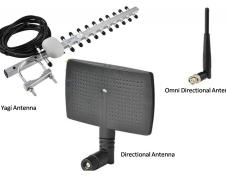 Type of Antenna