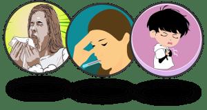 What is Coronavirus (Covid-19)? 2