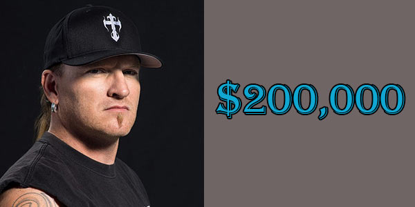 Roli Szabo's Net Worth is $200 Thousand American Dollar