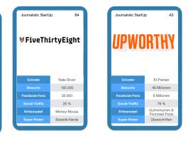 Journalistische StartUps: Upworthy / FiveThirthyEgiht