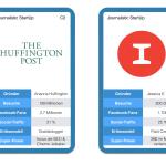 Journalistische StartUps: Huffington Post / TheInformation.com