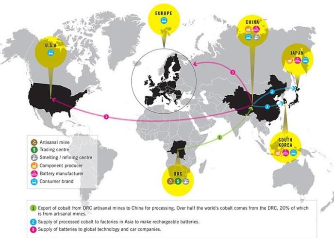 Der Weg des Kobalts aus der Demokratischen Republik Kongo bis zu den internationlen Märkten. (Grafik: Amnesty International)