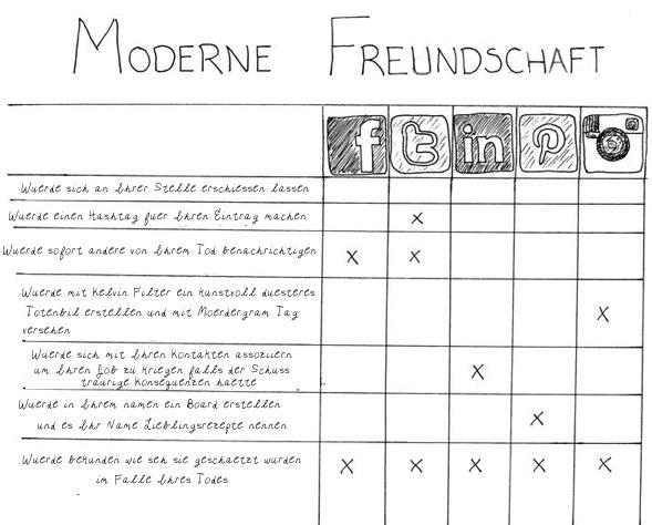 Moderne Freundschaft