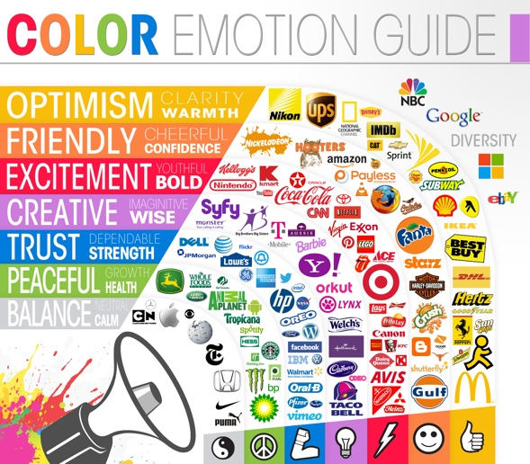 Color Emotion Guide via blog.bufferapp.com