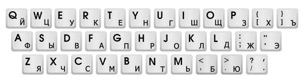Клавиши клавиатуры. Фото и описание кнопок на клавиатуре