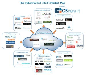 """Vernetzte Welt #43: IBM und """"Blockchain-as-a-Service"""""""