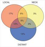 32 Melanoma of the Nasal Cavity and Paranasal Sinuses