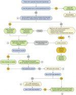 Intracranial Hypotension