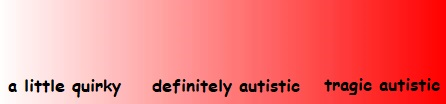 "A line going from white to slightly more red to bright red. On the left near the white/pink it says ""a little quirky."" To the right of that says ""definitely autistic."" On the right side in bright red it says ""tragic autistic."""